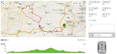 休日サイクリング@相模湖経由都民の森一周山岳コース