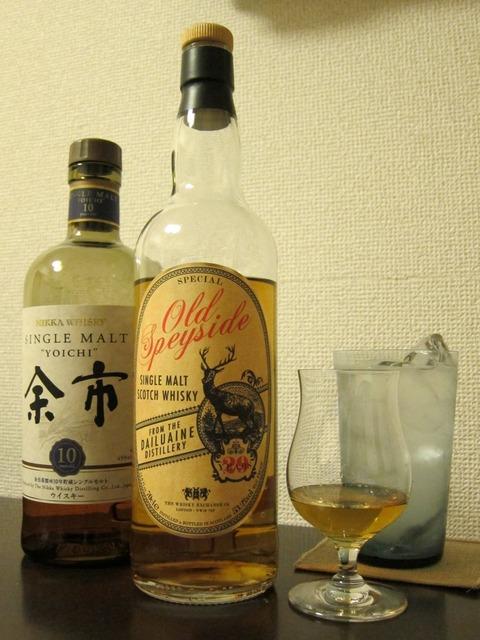 ダルユーイン29年 (1984-2013) WhiskyExchange