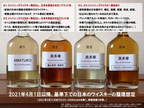 日本のウイスキーの整理4月以降