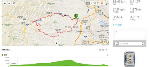 自転車関係の話 休日サイクリングコース@奥多摩、檜原村方面