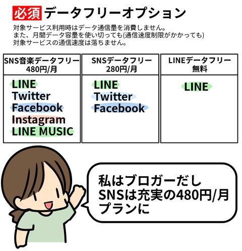 LINEモバ4