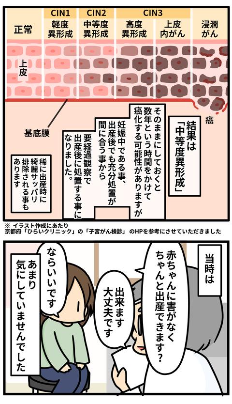 子宮頸部4