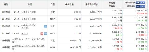 2019-12株式投資