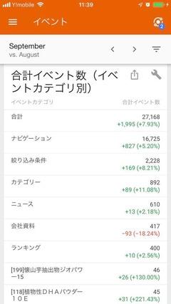 原料受託バンク合計イベント数