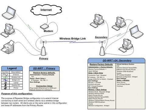 Repeater_Bridge