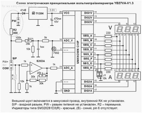 dsn-vc288-datasheet