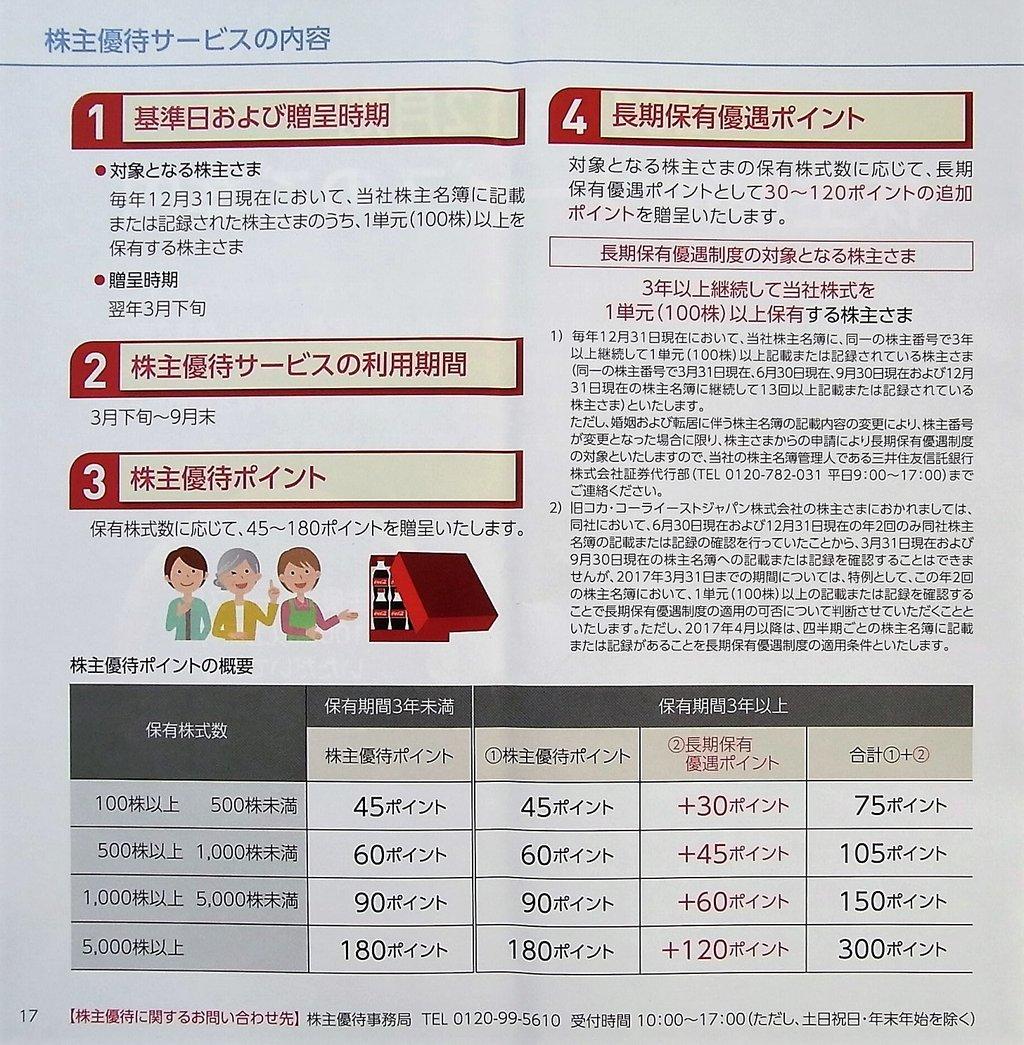 ボトラーズ コカ 株価 コーラ ジャパン