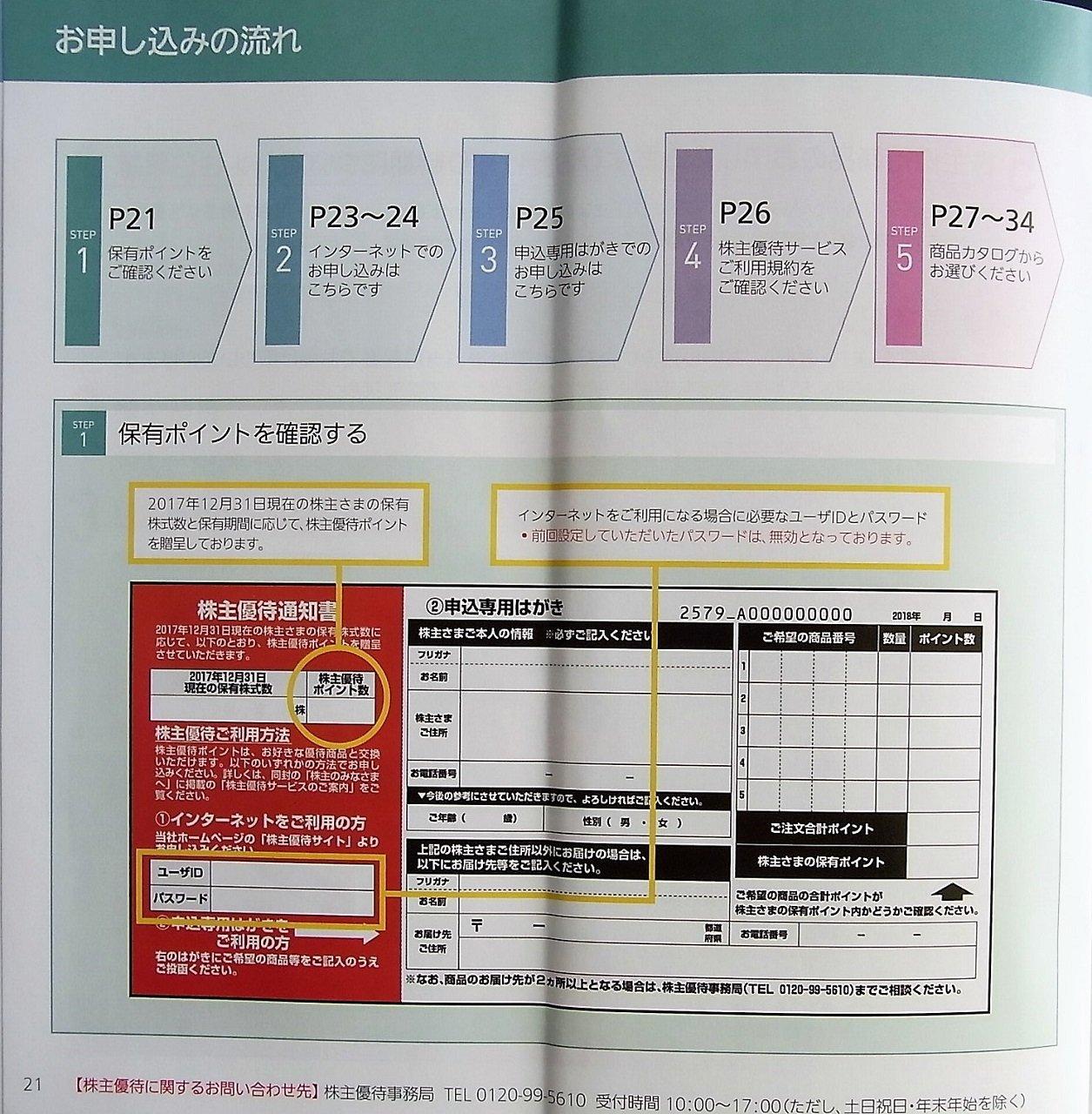 株主優待 コカ・コーラ ボトラーズジャパンホールディングス