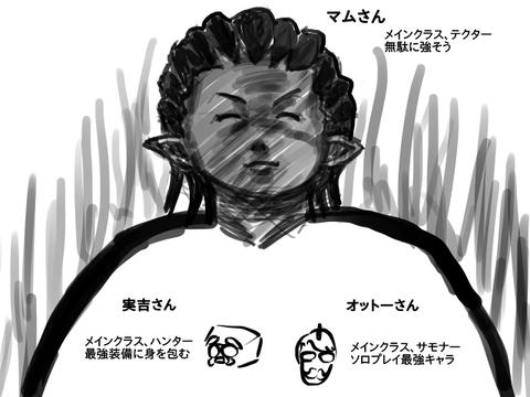 3鯖のキャラ紹介