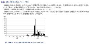 01 火山性地震が無限大に有った