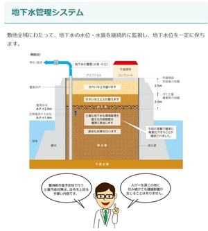 01 地下水管理システム