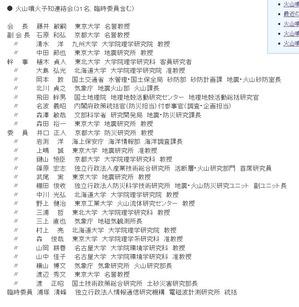 88 火山噴火予知連絡会 委員名簿