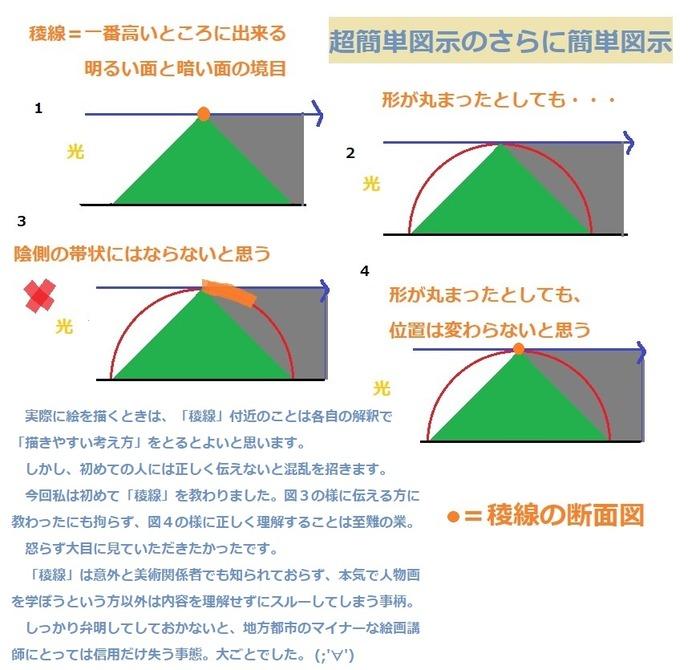 稜線超簡単図示の簡単図示