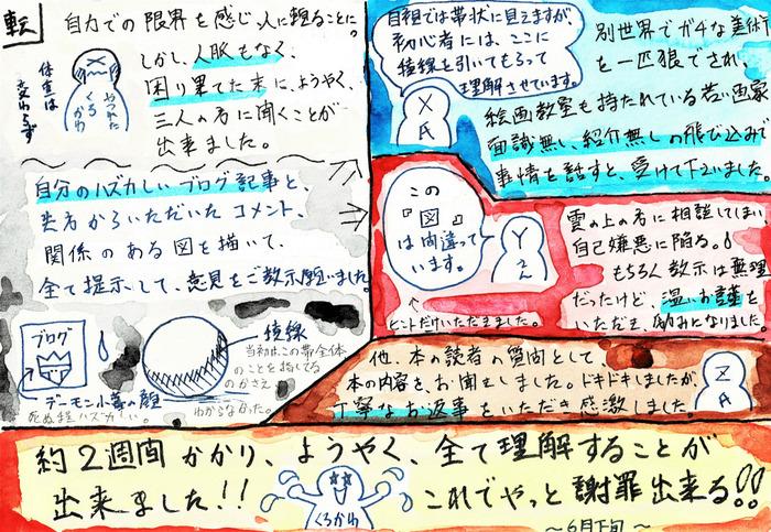2019.06-07稜線釈明顛末起承転結 (3)