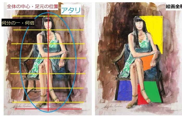 人物画 形の取り方色々練習中φ(・ω・ )💦「斜めのつっかえ棒」