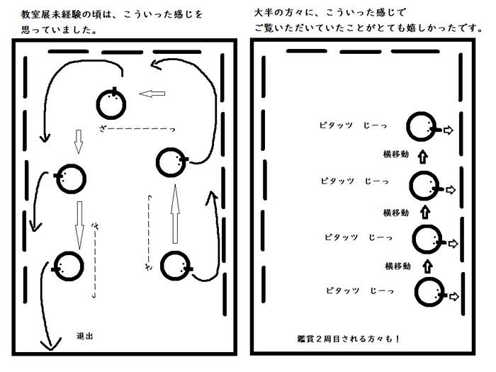 2019.05.20鑑賞方法