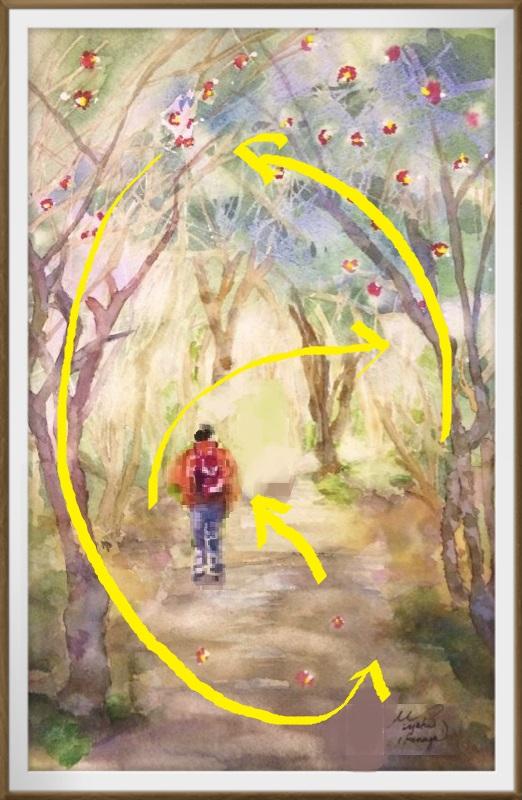 23Iさん透明水彩画「椿の森にて(高知)」仮題 流れの構図