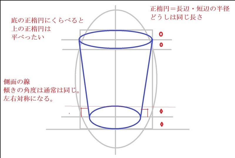 黒川流コップの形の取り方8