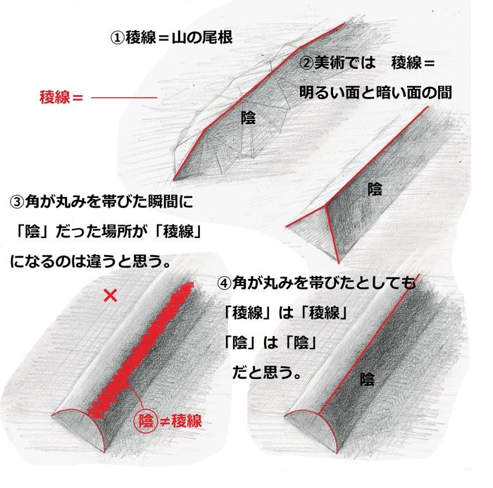 稜線超簡単図解説明入り2
