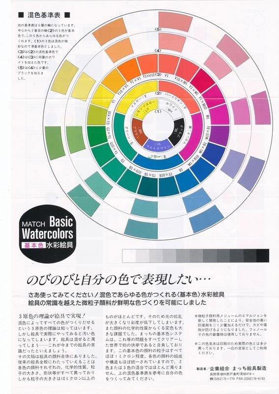 マッチ絵具jpg (2)
