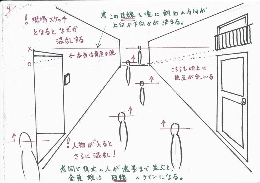 透明水彩ノートlite 現場スケッチで使えそうな「遠近法(パース)」~平面編~  水彩的生活KUROKAWAの透明水彩画