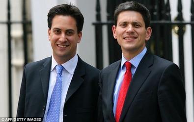Ed & David Miliband