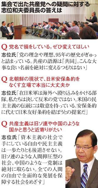 【話題】共産党へ 「党名変えて」「旧ソ連や中国のようで近寄りがたい」 TMで市民訴え