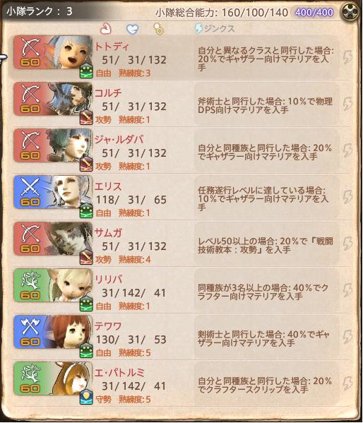 者 小隊 冒険 ff14 【FF14】冒険者小隊のメンバー確定