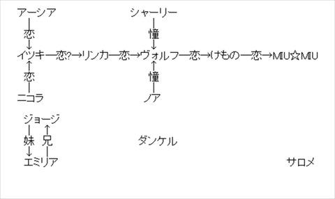 関係図1_R