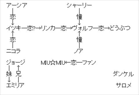 関係図2_R