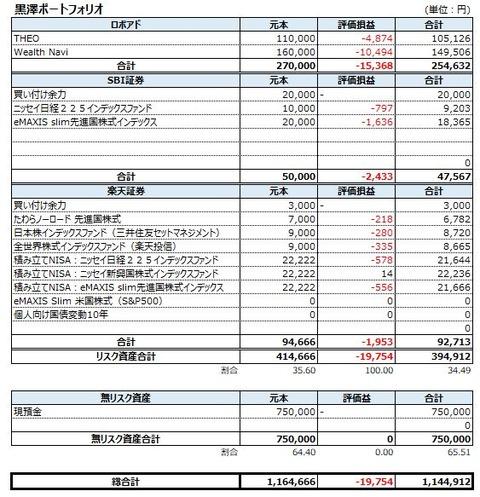 20190117_kurosawa port