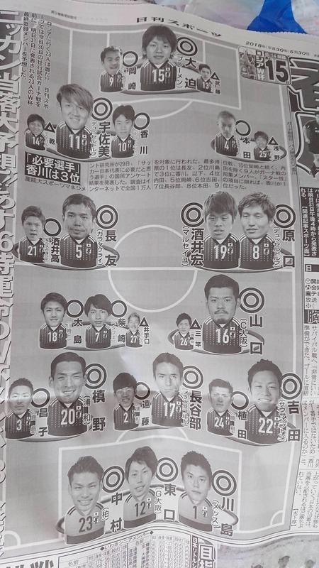 ◆日本代表◆ビッグ3も当落線上!?宇佐美当確、乾貴士落選濃厚…どこよりも早い23名当落予想