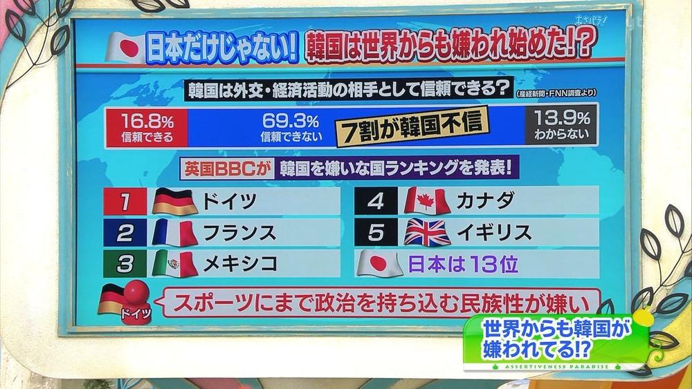 ◆02年W杯◆韓国戦、「主審の買収」が確定・・イタリア紙が報道