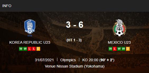 ◆東京五輪◆R8 韓国×メヒコ メヒコ歴史的大勝!6得点で韓国を一蹴
