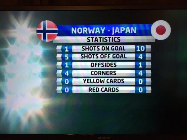 ◆ヤンなで◆なでしこ窮地の裏でヤングなでしこ躍動、ラ・マンガ国際大会でノルウェーU23を4-0で撃破(全ゴール)