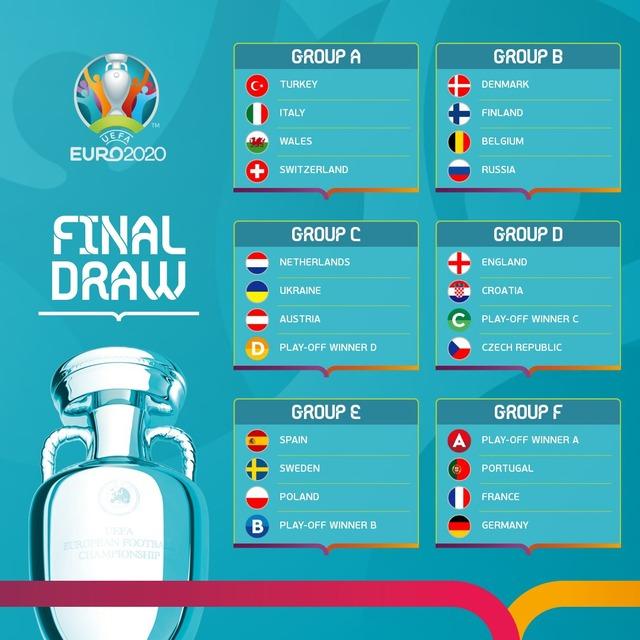 ◆EURO2020◆本戦組み合わせが決定!死の組はポルトガル・フランス・ドイツのF組か