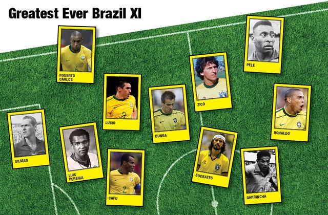 ◆小ネタ◆ネイマールがカスリもしないブラジル代表歴代ベスト11