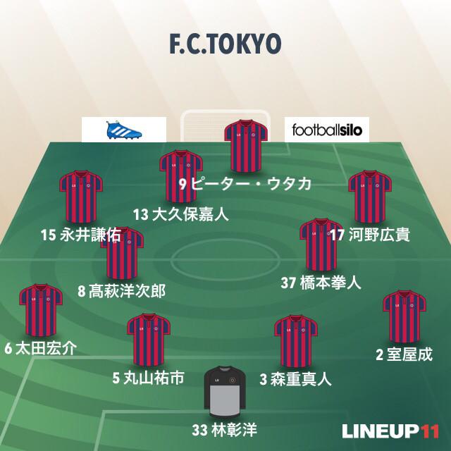 ◆Jリーグ◆昨期J1得点王ピーター・ウタカ 広島から期限付き移籍でFC東京加入が決定