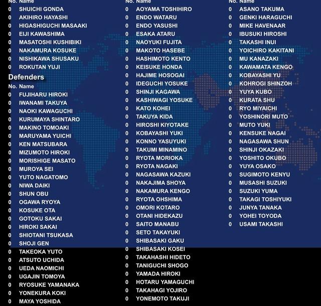 ◆代表小ネタ◆W杯アジア最終予選日本代表予備登録選手数が90人超えてると話題に!