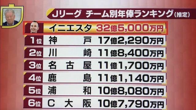 ◆J小ネタ◆イニエスタの神戸加入を吉野家牛丼コピペにした結果www