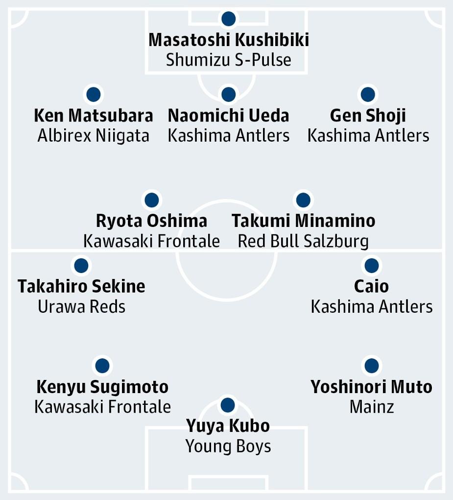 ◆小ネタ◆英国紙が選ぶ日本のU23有望タレントに南野や武藤 アルゼンチン、ブラジル、英国など強豪国も