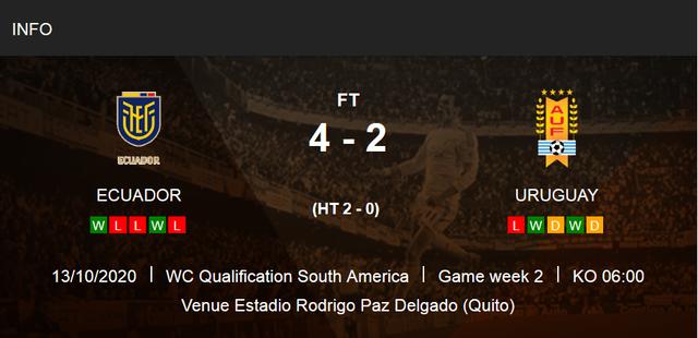 ◆W杯南米予選◆2節 ウルグアイ、エクアドル首都キトで撃沈!4発打ち込まれPKで2点返すも時既にお寿司