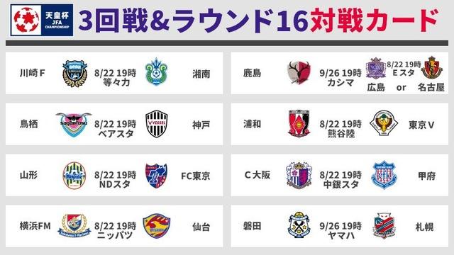 ◆天皇杯◆R16前回王者C大阪J2甲府に敗れる波乱!FC東京J2山形にPK戦で散る!広島パト延長だけで3得点!名古屋を振り切る