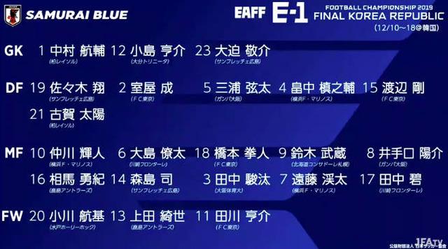 ◆日本代表◆E-1東アジア選手権出場メンバー22名発表!仲川・相馬・森島・小川・上田・田川ら初選出!