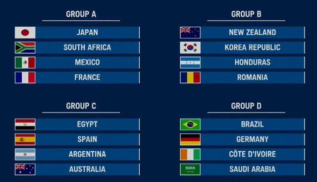 ◆東京五輪◆サッカー男子組み合わせ抽選結果 日本は仏と同居死のA組、韓国ヌルすぎB組という八百臭い結果に!