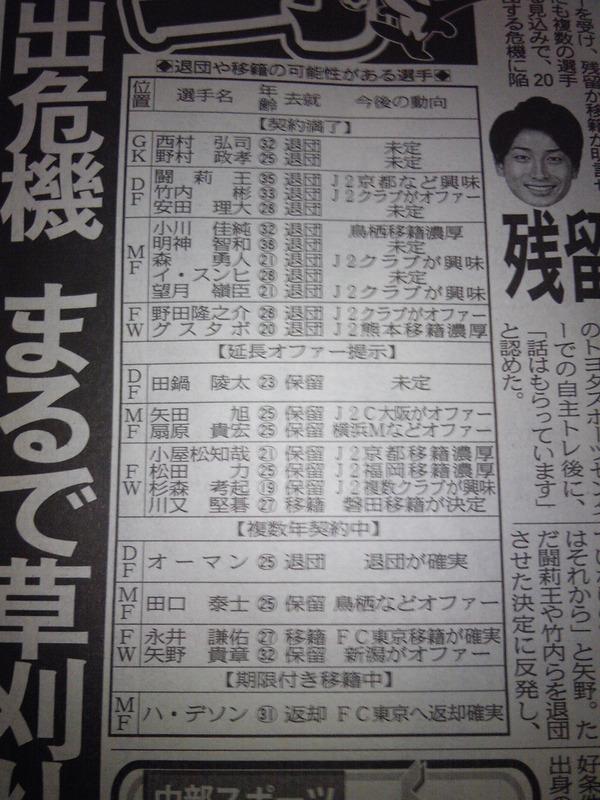 ◆悲報◆J2降格名古屋グランパス、完全に草刈り場・・・十勇士じゃ足りない!20人超が他クラブへ移籍へ