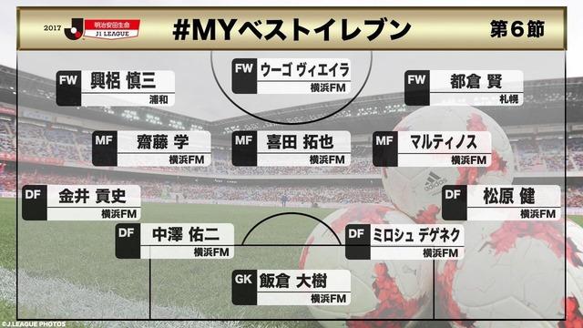 ◆J小ネタ◆Jリーグファン投票ベスト11が横浜FMだらけで一周回って逆に笑えると話題に!