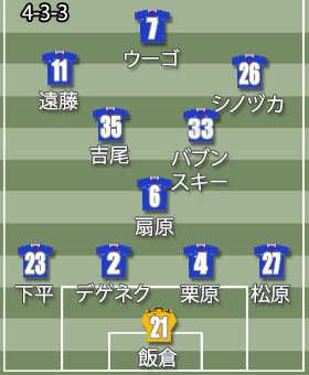 ◆ルヴァン杯◆横浜FマリノスDF栗原勇蔵、久保健英を恐れる「練習試合で一番嫌な選手だったし、点も取られた。(初ゴールの)ネタにされたくない」