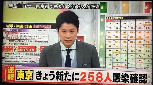 ◆速報◆東京都の新たなコロナ感染者数258人 月曜日過去最多、先週の約2倍