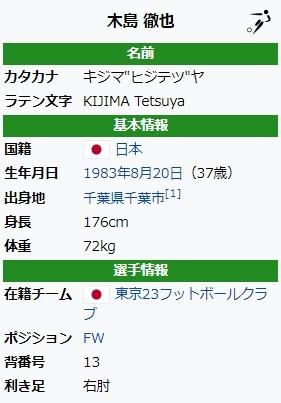 ◆悲報◆キックオフ2秒でエルボー木島徹也さん、利き足を右肘にされてしまう(´・ω・`)